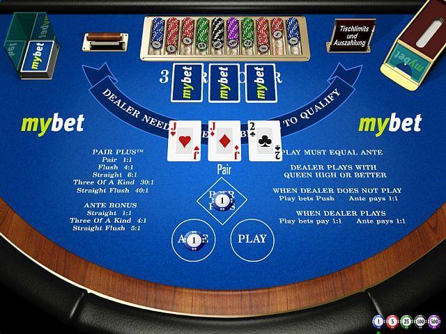 Kostenlos online Texas Holdem Poker Txs Pro spielen